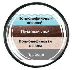 состав экошпона